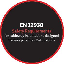 EN 12930